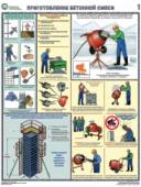 """Плакат А4 """"Безопасность бетонных работ на стройплощадке"""", ламинированный (комплект из 3-х листов)"""